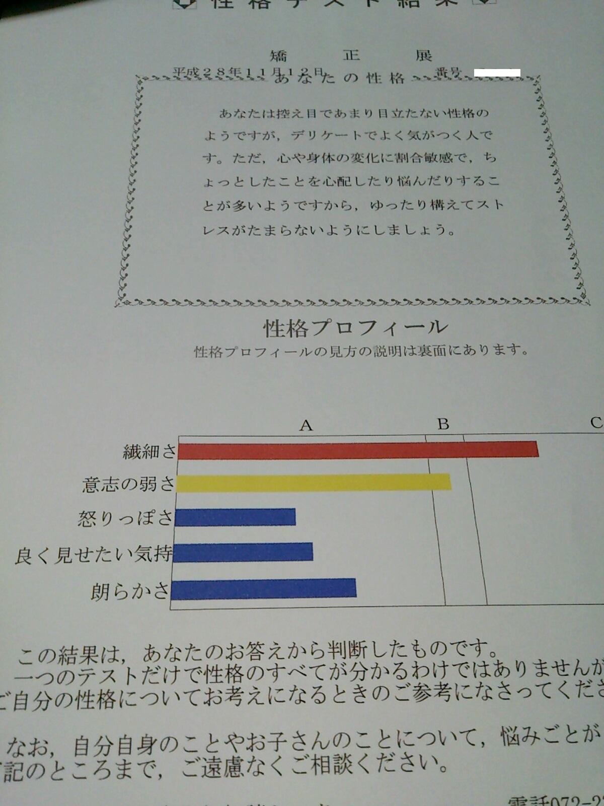 性格テスト結果