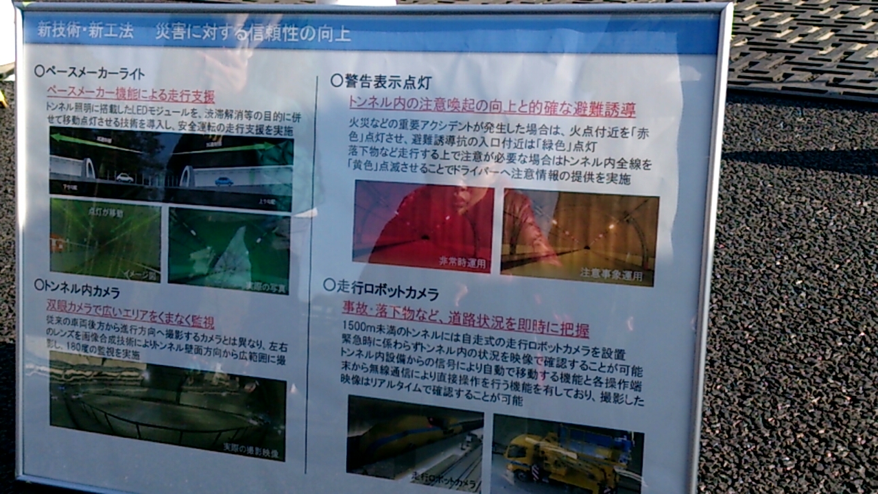 トンネル内の新技術と新工法パネル