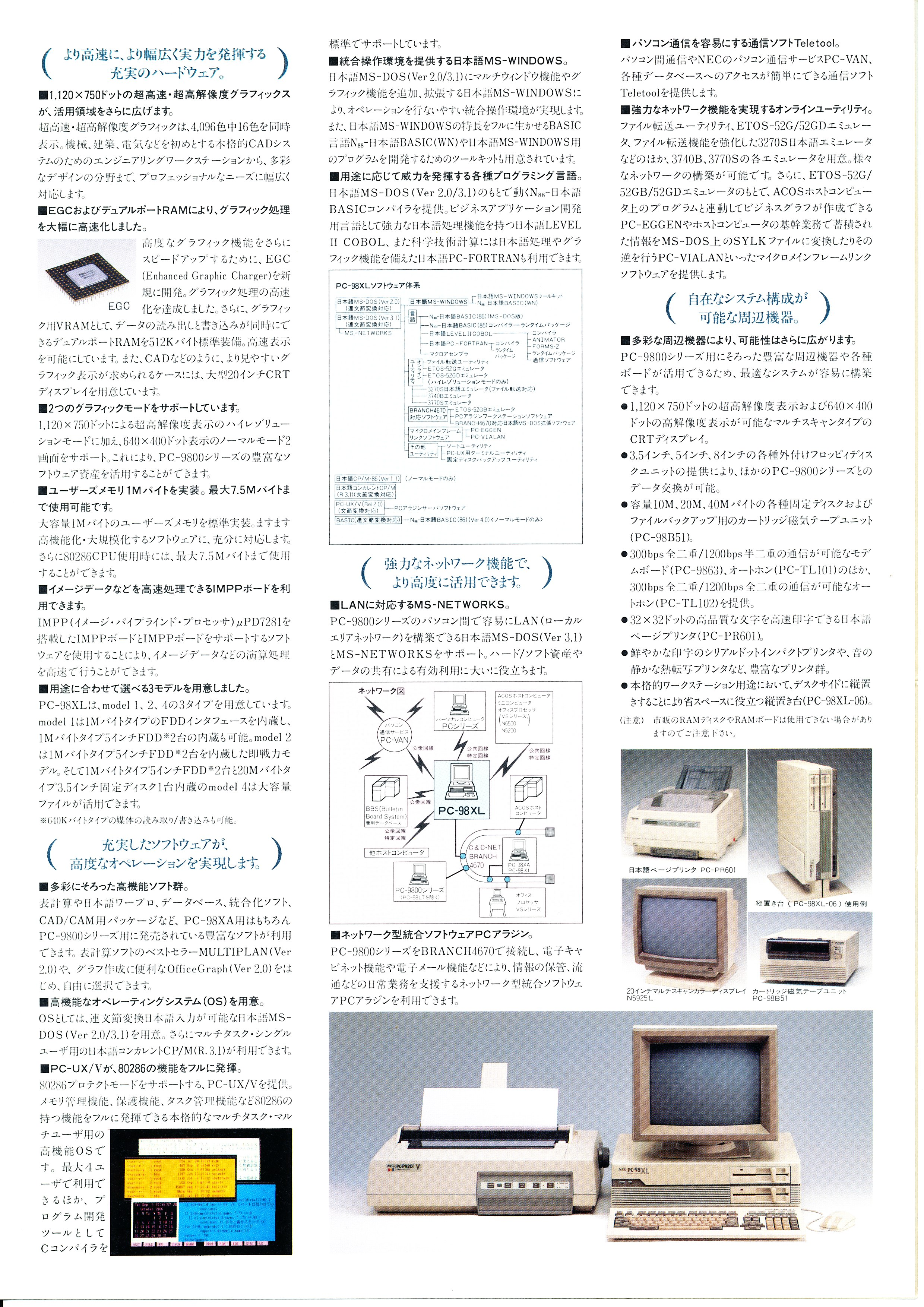 PC-98XL P3