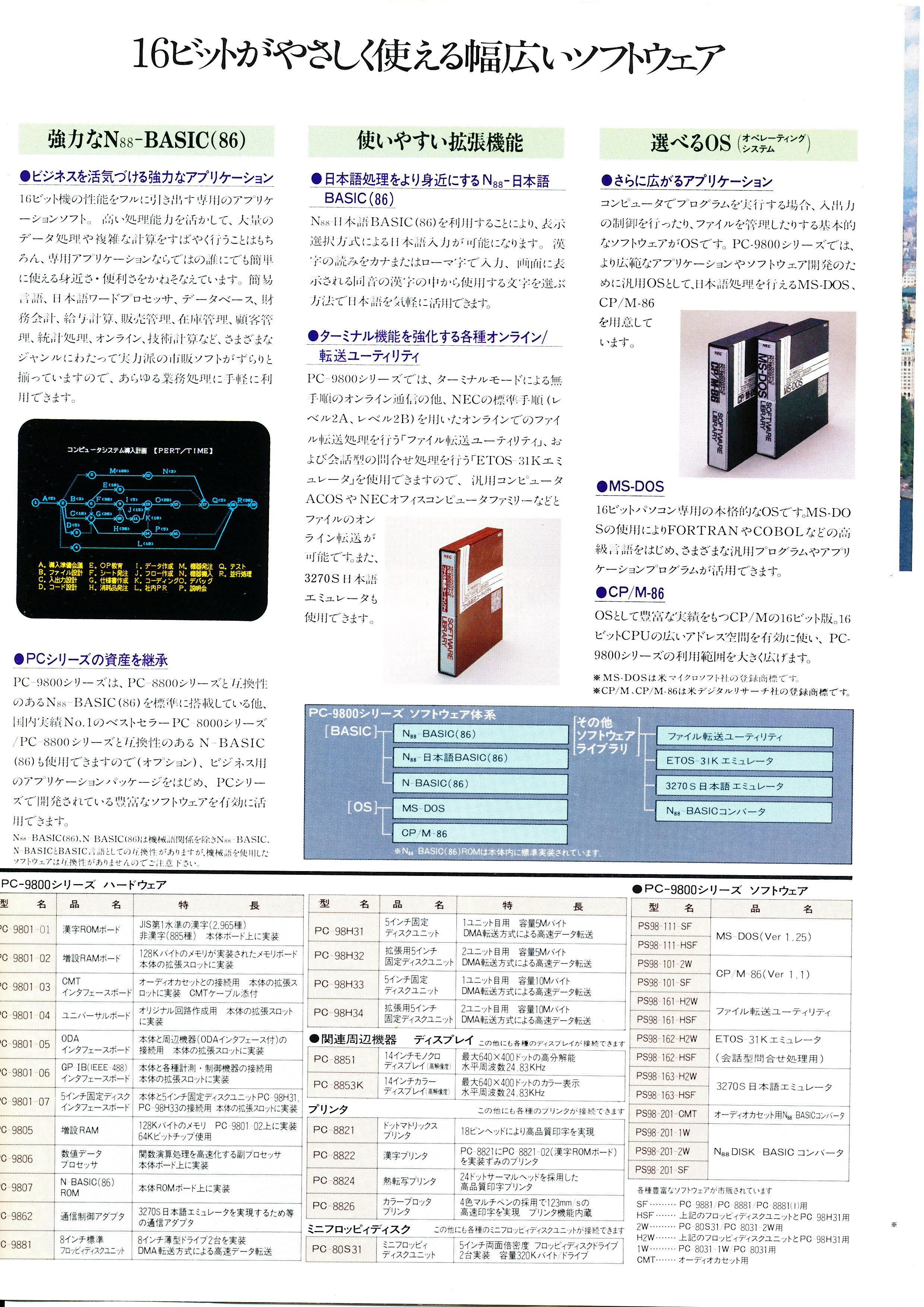 PC-9801 P5