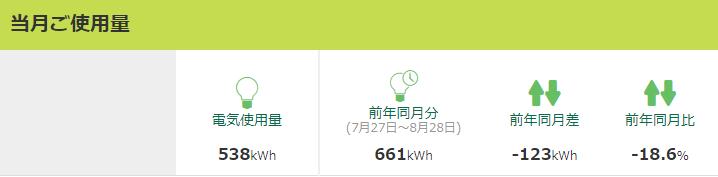 2017年8月の電気使用量2